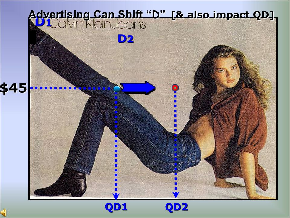 Advertising Can Shift D [& also impact QD]